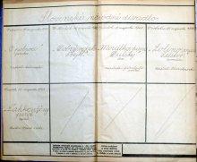 15. 8. - 19. 8. 1928
