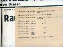 23. 8. - 31. 8. 1931
